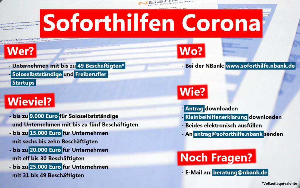 Soforthilfe Corona für Unternehmen